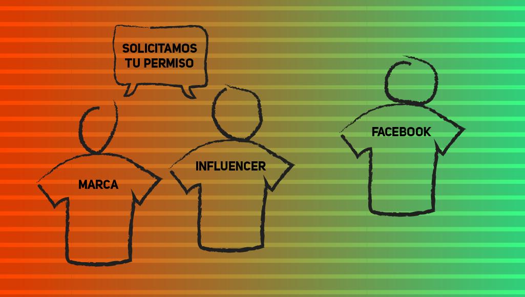 Facebook extiende Brand Collabs Manager a Instagram: relación de tres porque sí